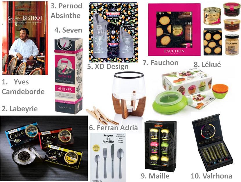 selection-cadeaux-de-noel-lifestyle-a-moins-de-50-euros