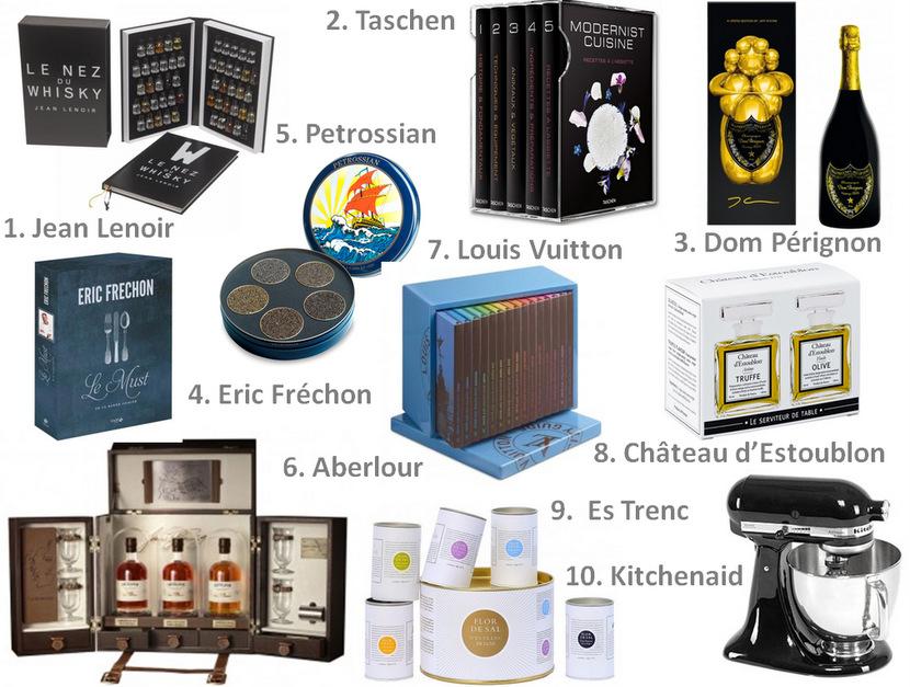 Sélection cadeaux de Noël Lifesyle de Luxe