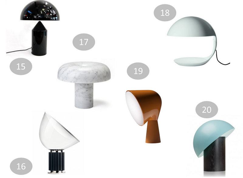 Belles lampes a poser 15 la lampe poser design en for Belles lampes a poser